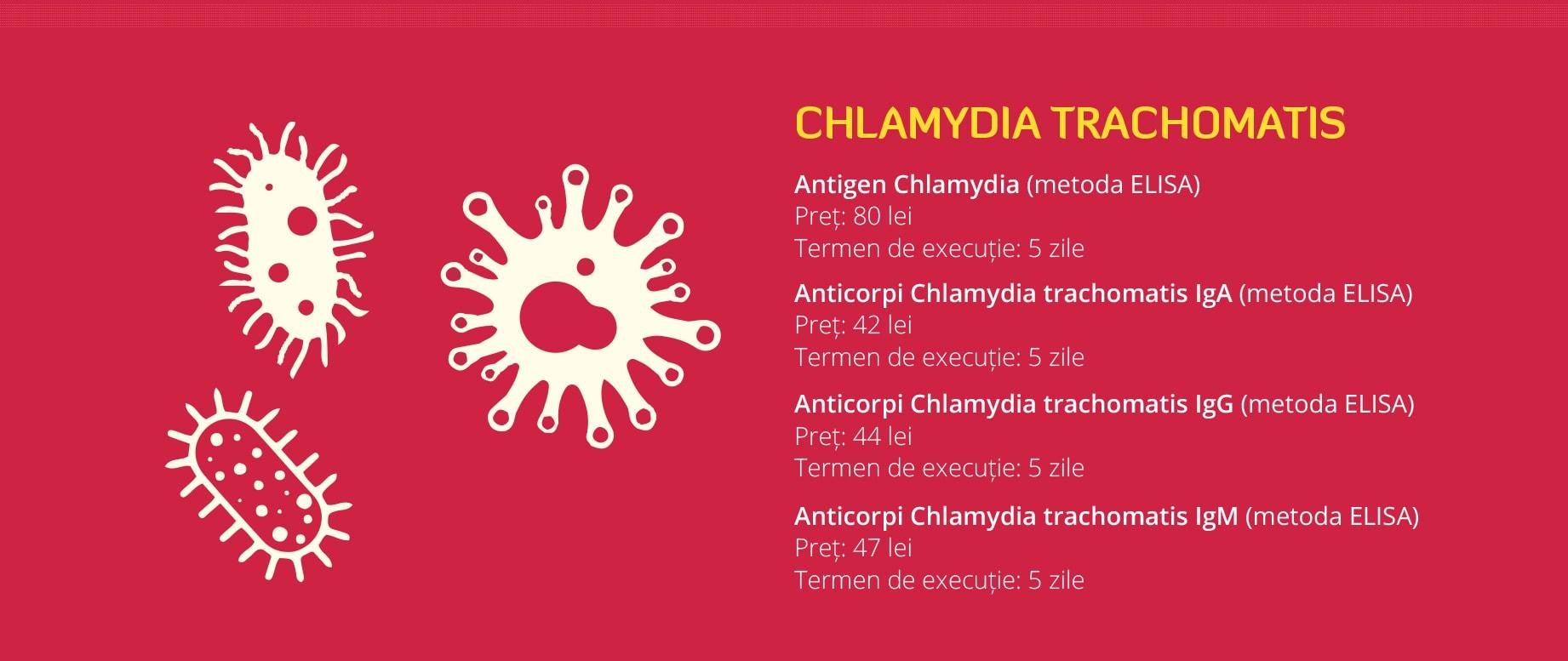 chlamidia-trachomatis-analize-clinica-sante-laborator-min